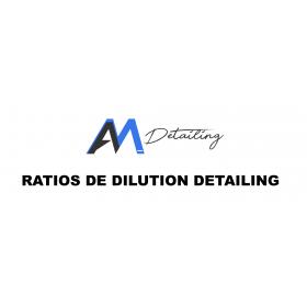 Tableau de dilutions PDF